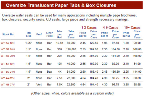 wafer seals Over Size Translucent Paper Tabs